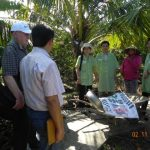 Field visit to a citrus farm at Tan My Chanh Village